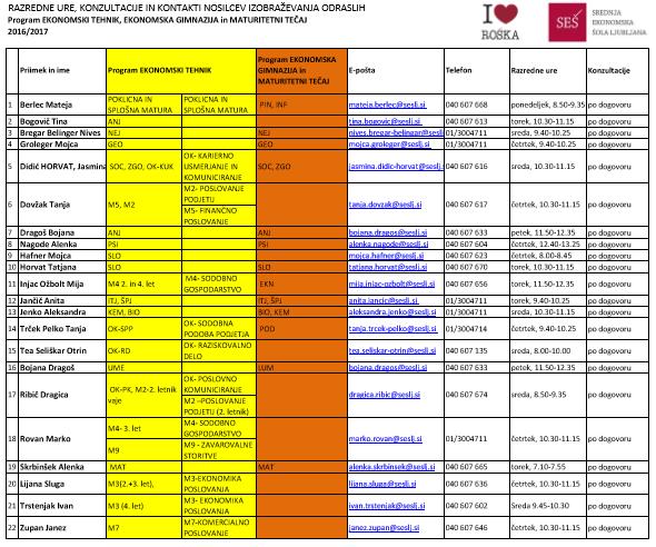 et-eg-mt-iod-seznam-prof-in-konzultacije