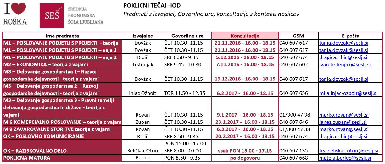pt-iod-seznam-prof-in-konzultacije